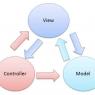 PyQt5构建MVC模式样例