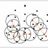 DBSCAN聚类算法Python实现