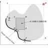 HyperVolume多目标评价指标概述