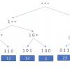 子集生成算法模板C++实现