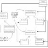 抽象工厂模式与单件模式C++混合实现