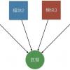 享元模式C++实现(flyweight)