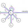 图注意力网络(GAT) TensorFlow实现