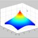 MATLAB粒子群优化算法实现(PSO)